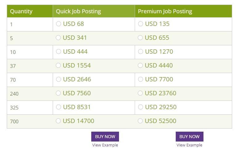 Monster Job India Job Posting Pricing