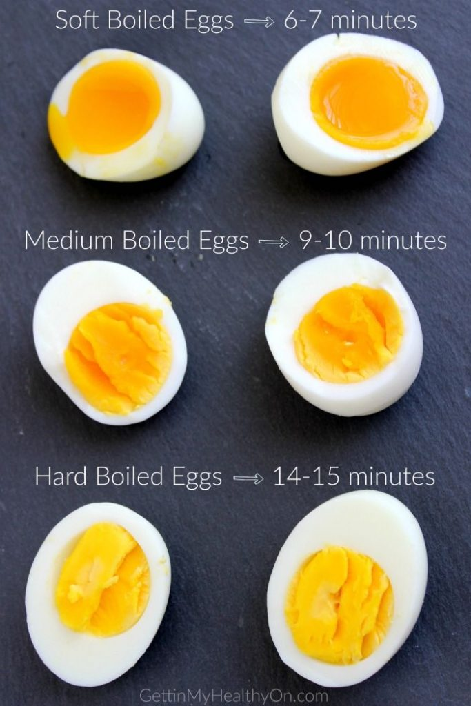 How to Soft and Hard Boil Eggs | Recipe | Making hard boiled eggs, Hard  boiled eggs, Boiled eggs